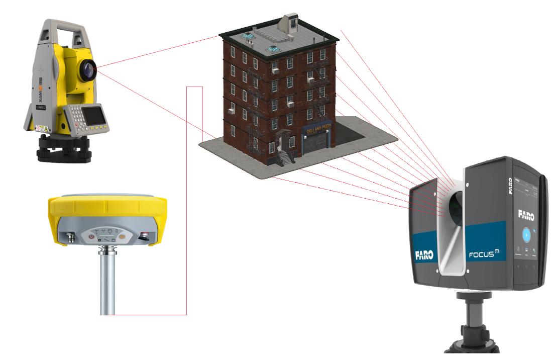 Rilievo Laser Scanner, TPS o GNSS?